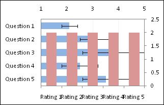 Bar Chart (Step 5)