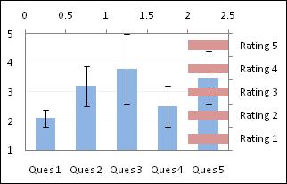 Col Chart (Step 4)