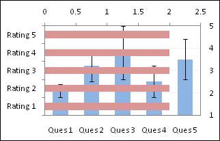 Col Chart (Step 5)