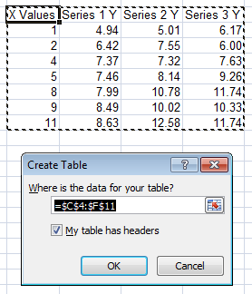 Excel 2007 Create Table Dialog