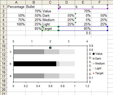 Target series source data - before