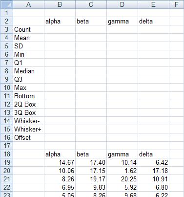 Excel Box Plot Calculations