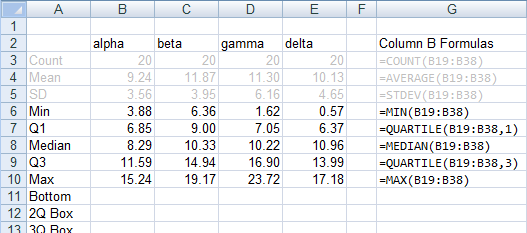 Excel Box Plot Calculations
