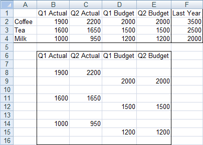 Data for Cluster-Stack Column Chart with Line