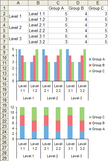 Clustered-Stacked Charts in Peltier Tech Charts for Excel 3.0