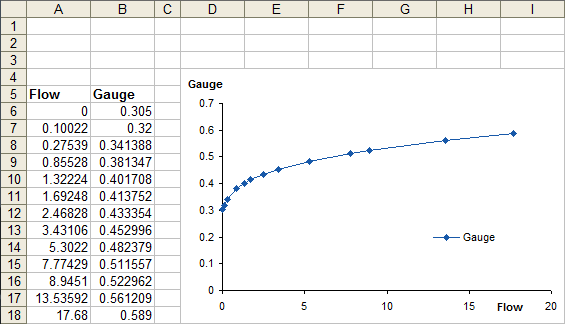 Interpolating set-up in worksheet