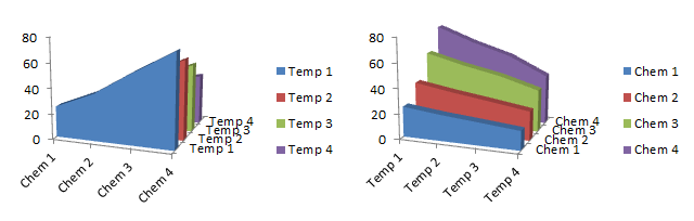 3D Area Charts: by row and by column