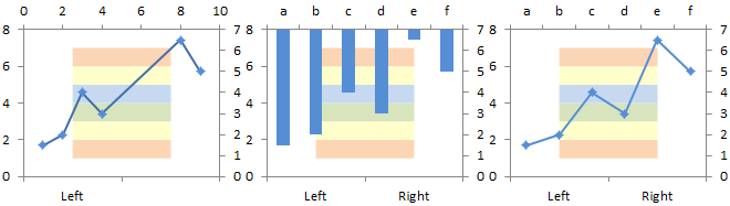 Chart With Horizontal Bands - In Progress