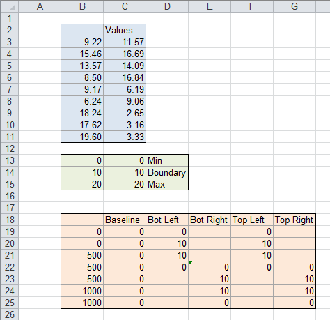 Data for chart with colored quadrant background