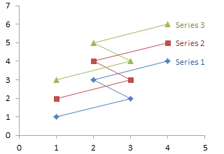 Series and Point Position for XY Chart