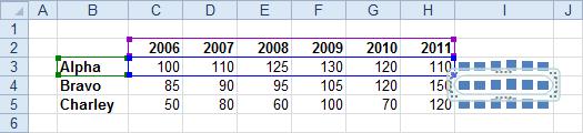 Second Sparkline and First Data Range