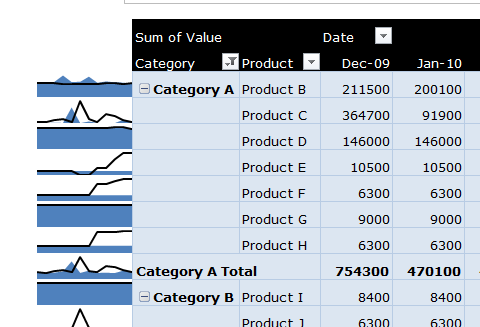 Pivot Sparklines Utility Screen Shot