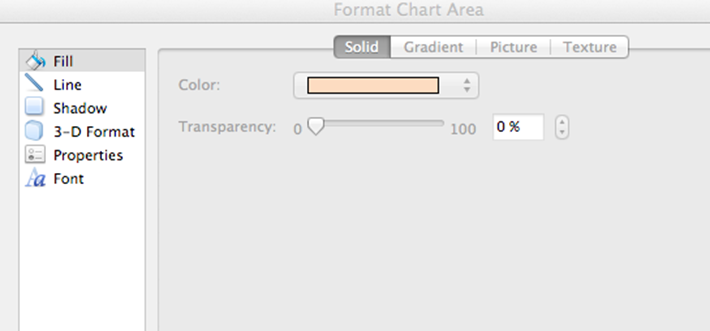Format Chart Area Dialog