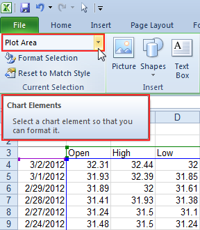Chart Element Selector in the Ribbon