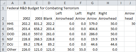 Data arranged for construction of compound arrows.