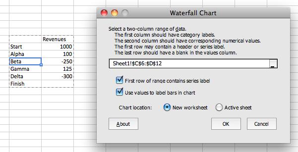 Waterfall Dialog