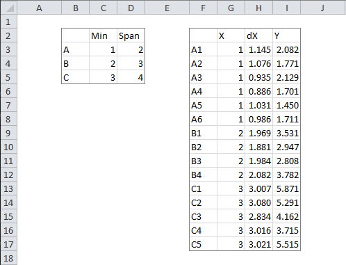 Data for this tutorial