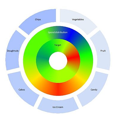 create heat map with Heat Map Donut Chart on 117025835 furthermore 12432640363 further 1344566143 also 6583236437 in addition Blue Sky Design 69 Acre Farm Estate.