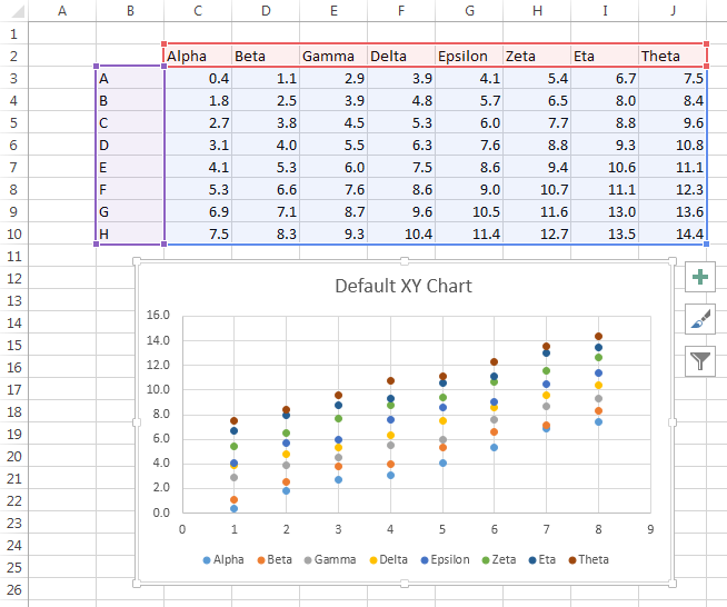 Intelligent excel 2013 xy charts peltier tech blog excel 2013 default xy chart ccuart Gallery