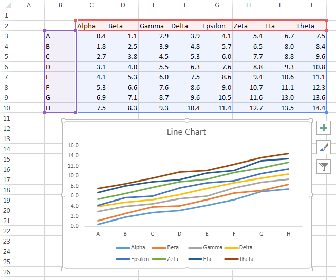 Charts 2013