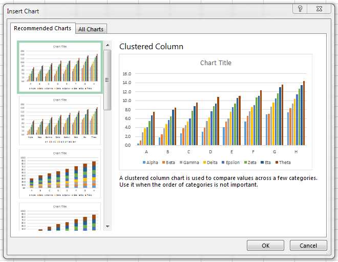 Recommended Charts dialog new to Excel 2013
