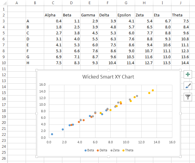 Intelligent excel 2013 xy charts peltier tech blog excel 2013 wicked smart xy chart ccuart Images