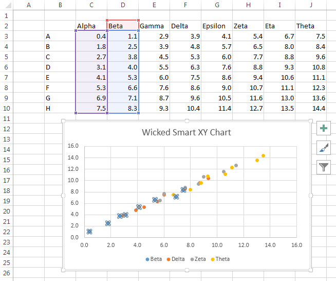 Series 1 highlighted data