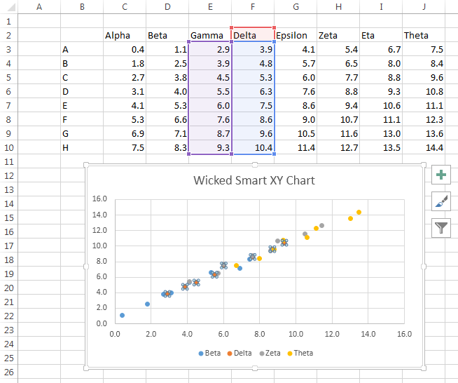 Series 2 highlighted data