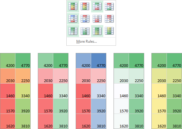 Create a Heat Map Using Excel's Conditional Formatting - Peltier Tech ...