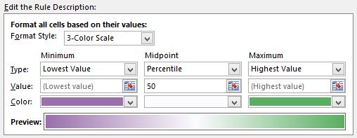 Edit Formatting Rules: Purple-White-Yellow Scale