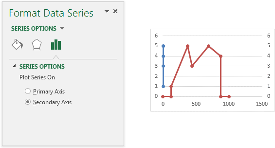 Fill under or between series in an excel xy chart peltier tech blog excel adds a secondary vertical axis along the right edge of the chart ccuart Images