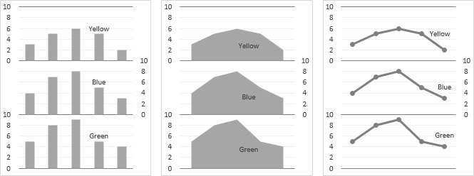 Single-Color Versions of the Panel Charts