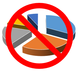 Please please please, no 3D exploding pie charts