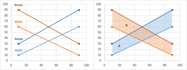 how to draw xy chart in excel