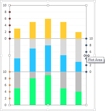 Widen the Plot Area to Make Room for the Axis Labels