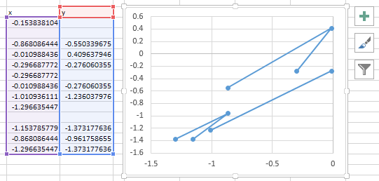 Excel 2013 XY Chart from Data with Irregular Spaces
