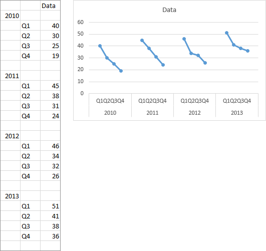 how to make mean line width of chart