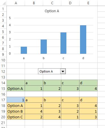 Interactive Column Chart A