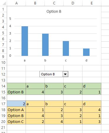 Interactive Column Chart B
