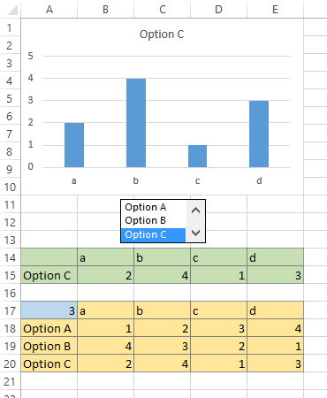 Interactive Column Chart C