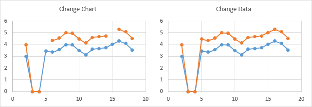Vba approaches to plotting gaps in excel charts peltier tech blog ccuart Image collections