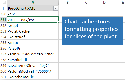 Excel PivotChart Cache XML