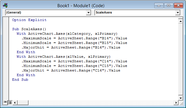Link excel chart axis scale to values in cells peltier tech blog code module with sample code ccuart Choice Image