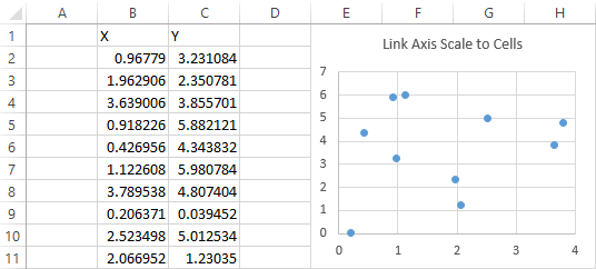 Simple data and scatter chart in Excel