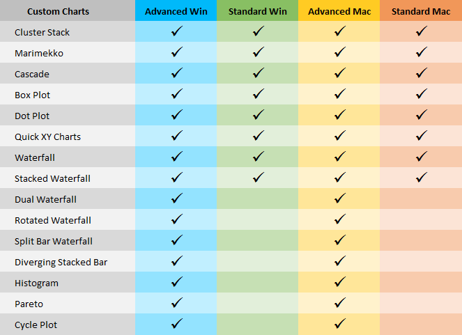 Custom Chart Comparison of All Versions and Editions of the Peltier Tech Chart Utility