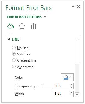 Format Error Bar Lines