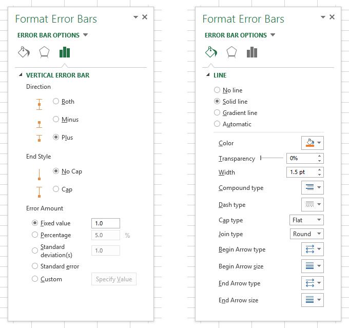 Format Error Bar Dialog