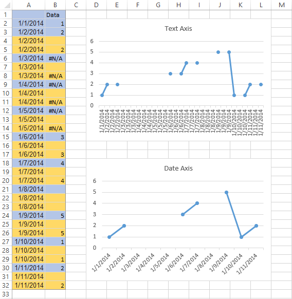 excel vba modify chart data range excel tips from john walkenbach unlink a chart series its. Black Bedroom Furniture Sets. Home Design Ideas