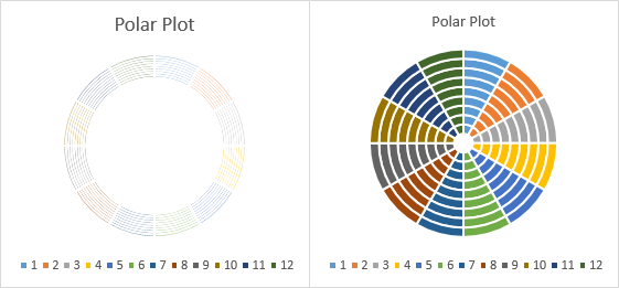 Excel Polar Plot Steps 1 and 2