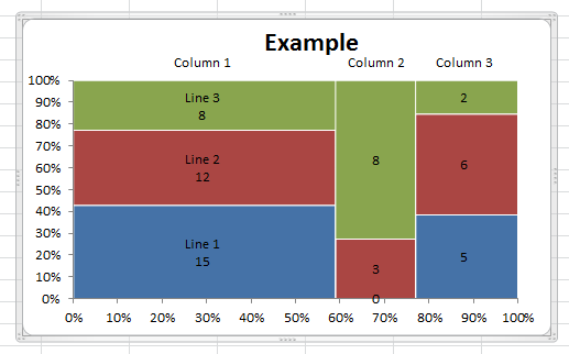 Variance on Clustered Column or Bar Chart  Excel Campus